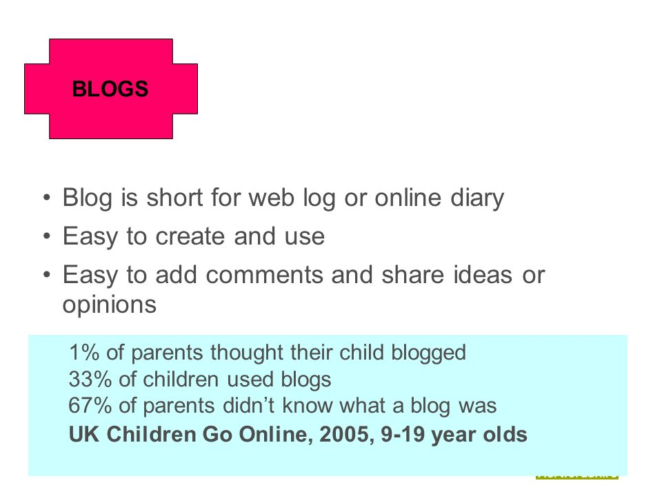 www.hertsdirect.org Blog is short for web log or online diary Easy to create and use Easy to add comments and share ideas or opinions BLOGS 1% of pare