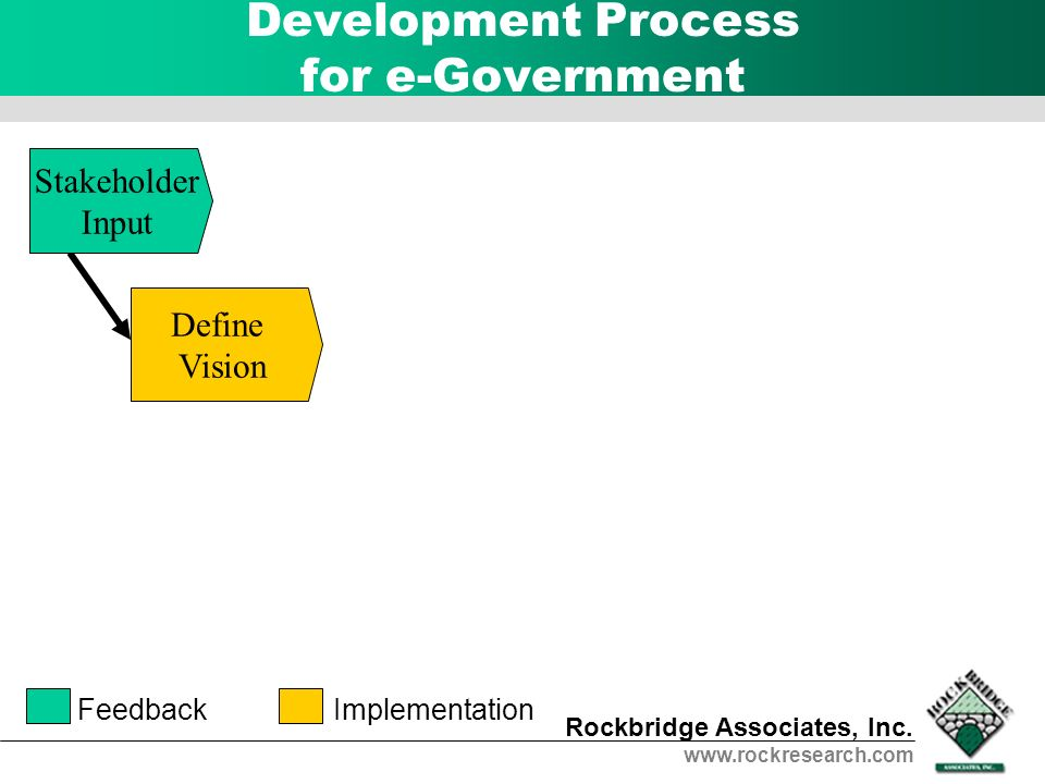 Rockbridge Associates, Inc. www.rockresearch.com Development Process for e-Government FeedbackImplementation Define Vision Stakeholder Input