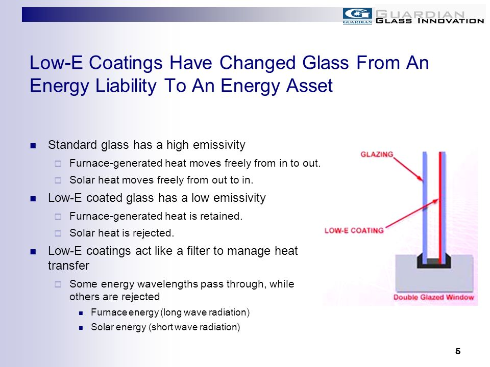 5 Low-E Coatings Have Changed Glass From An Energy Liability To An Energy Asset Standard glass has a high emissivity Furnace-generated heat moves free