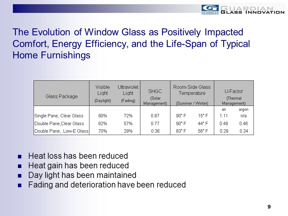 9 The Evolution of Window Glass as Positively Impacted Comfort, Energy Efficiency, and the Life-Span of Typical Home Furnishings Heat loss has been re