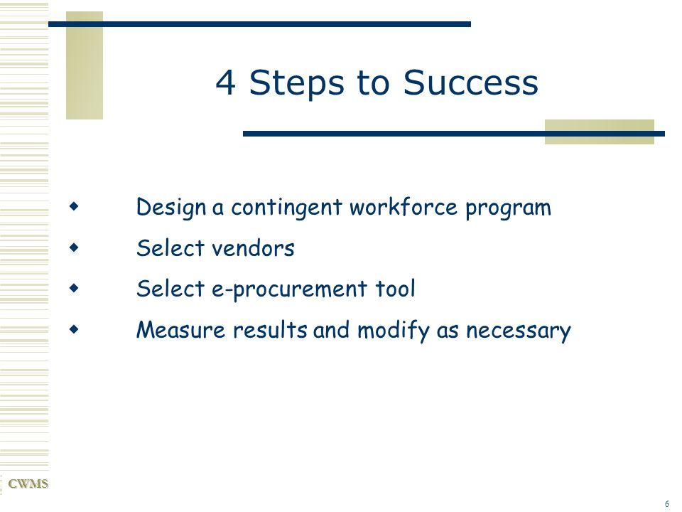 CWMS 6 4 Steps to Success Design a contingent workforce program Select vendors Select e-procurement tool Measure results and modify as necessary