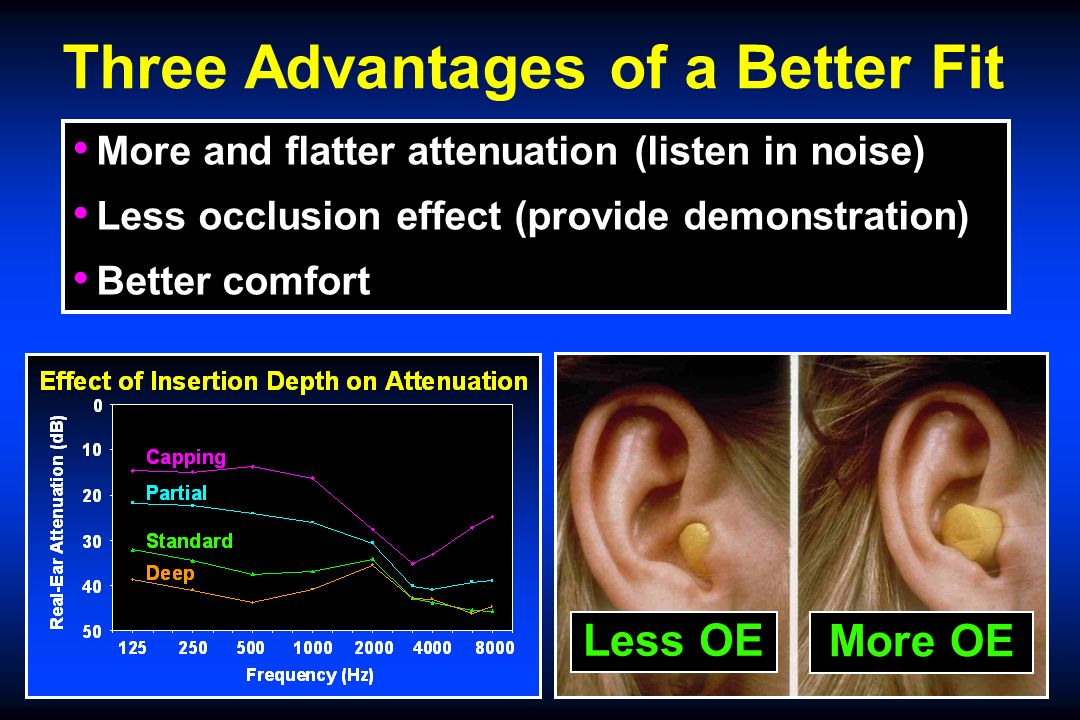 Three Advantages of a Better Fit More and flatter attenuation (listen in noise) Less occlusion effect (provide demonstration) Better comfort Less OE More OE