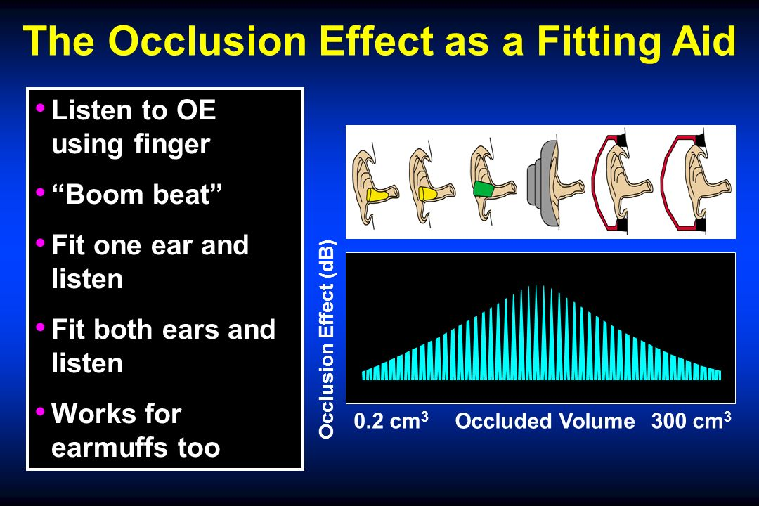 The Occlusion Effect as a Fitting Aid Occluded Volume 300 cm 3 0.2 cm 3 Listen to OE using finger Boom beat Fit one ear and listen Fit both ears and listen Works for earmuffs too Occlusion Effect (dB)