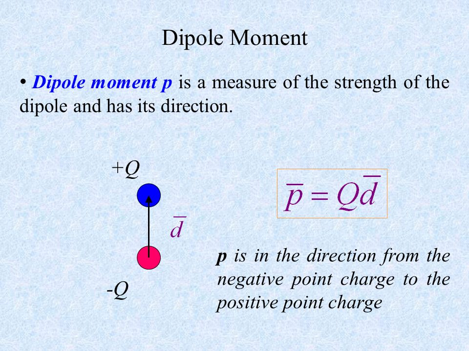 21 Electrostatic Potential Due to Charge Dipole observation point d/2 +Q -Q z d/2 P