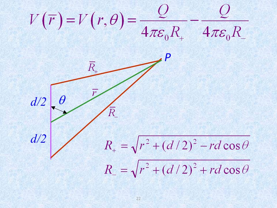 first order approximation from geometry: d/2 lines approximately parallel