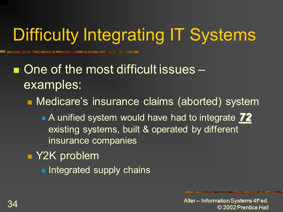 Alter – Information Systems 4t h ed. © 2002 Prentice Hall 34 Difficulty Integrating IT Systems One of the most difficult issues – examples: Medicares