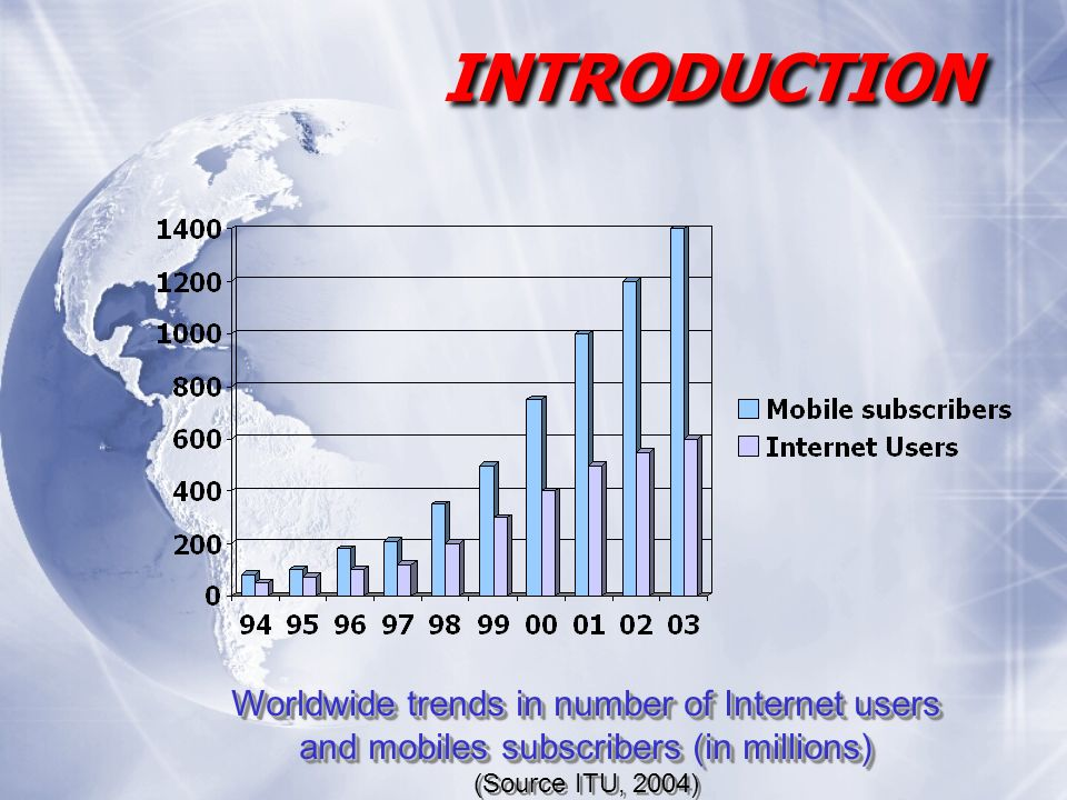 Worldwide trends in number of Internet users and mobiles subscribers (in millions) (Source ITU, 2004) Worldwide trends in number of Internet users and mobiles subscribers (in millions) (Source ITU, 2004) INTRODUCTION