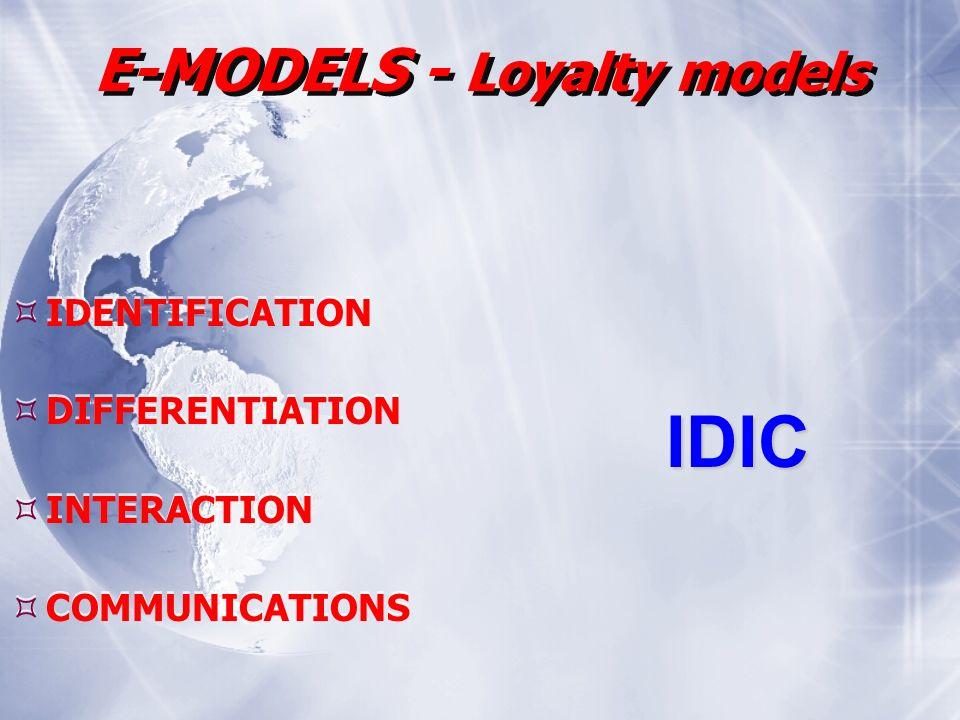 E-MODELS - Loyalty models IDENTIFICATION DIFFERENTIATION INTERACTION COMMUNICATIONS IDENTIFICATION DIFFERENTIATION INTERACTION COMMUNICATIONS IDIC