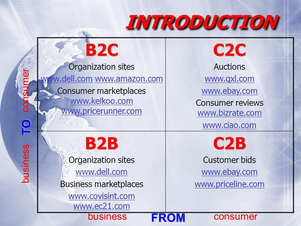 B2C Organization sites www.dell.comwww.dell.com www.amazon.comwww.amazon.com Consumer marketplaces www.kelkoo.com www.pricerunner.com www.kelkoo.com www.pricerunner.com C2C Auctions www.qxl.com www.ebay.com Consumer reviews www.bizrate.com www.bizrate.com www.ciao.com B2B Organization sites www.dell.com Business marketplaces www.covisint.com www.ec21.com C2B Customer bids www.ebay.com www.priceline.com business consumer FROM TO INTRODUCTION