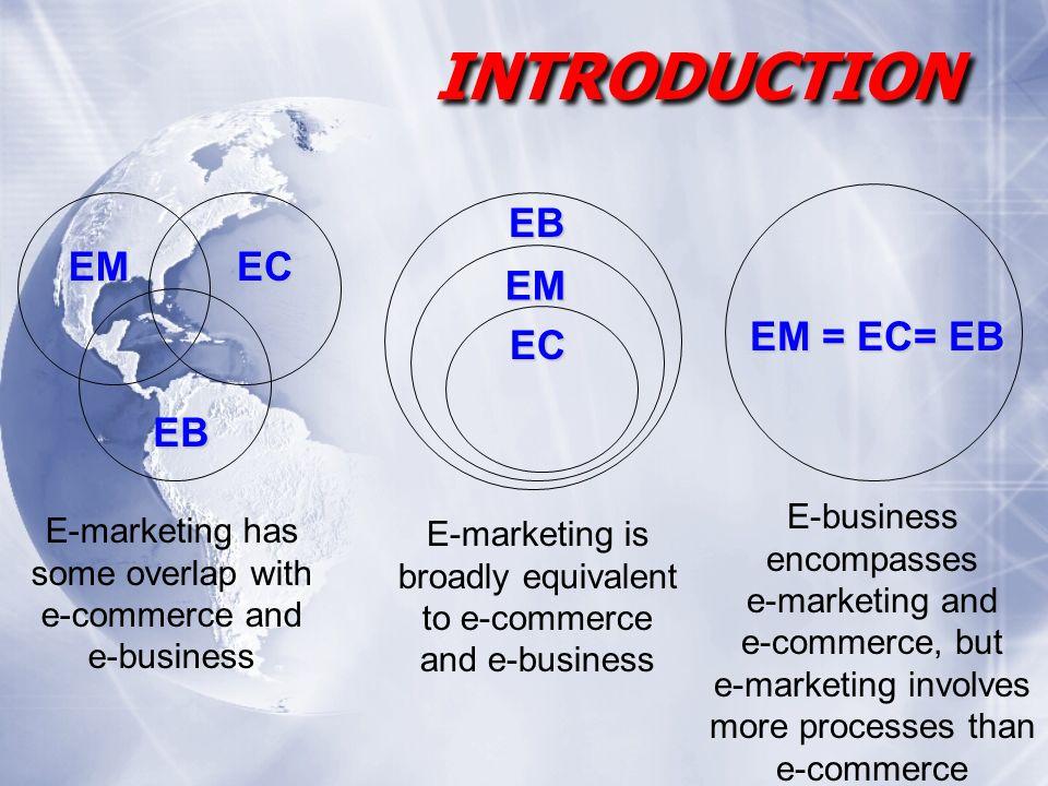 EMEC EB EM = EC= EB EC EM EB E-marketing has some overlap with e-commerce and e-business E-marketing is broadly equivalent to e-commerce and e-business E-business encompasses e-marketing and e-commerce, but e-marketing involves more processes than e-commerce INTRODUCTION