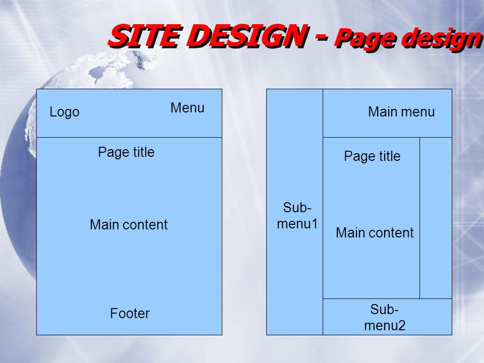 SITE DESIGN - Page design Page title Main content Page title Footer Logo Menu Main menu Sub- menu1 Sub- menu2