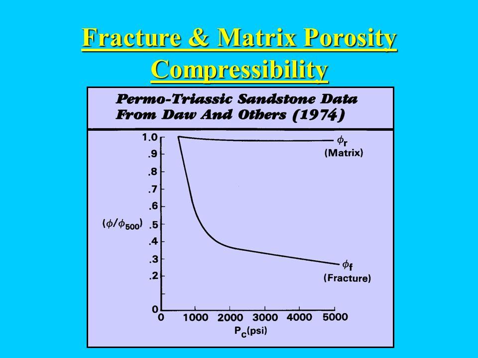 Fracture & Matrix Porosity Compressibility