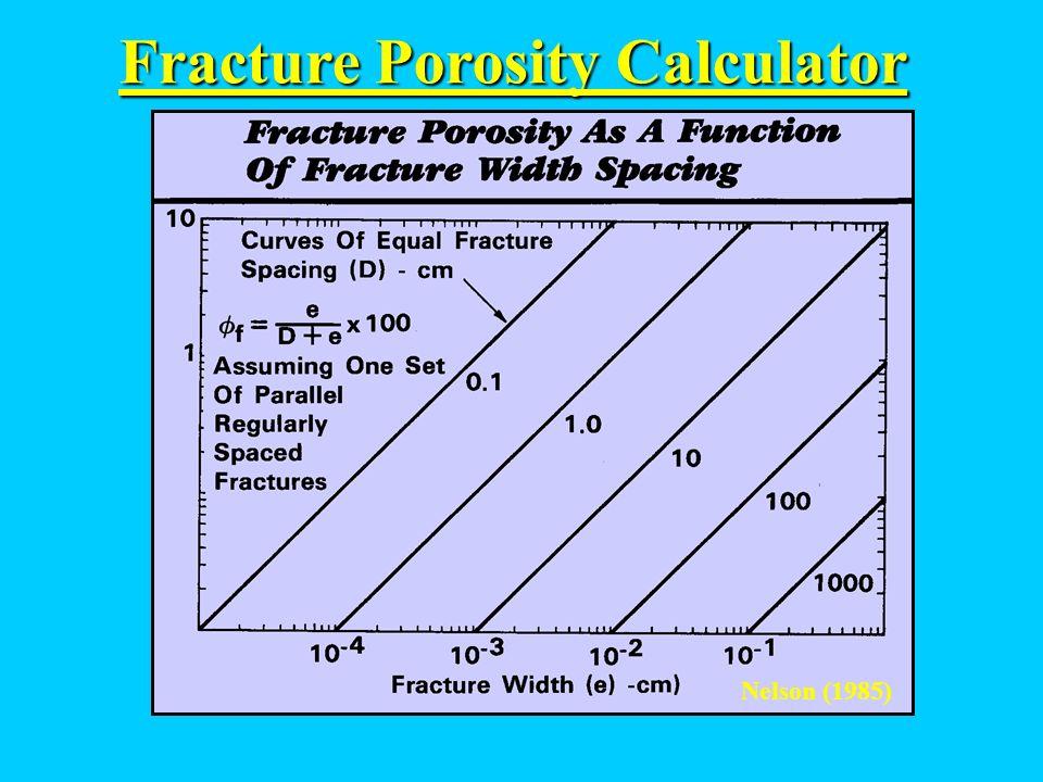 Fracture Porosity Calculator Nelson (1985)