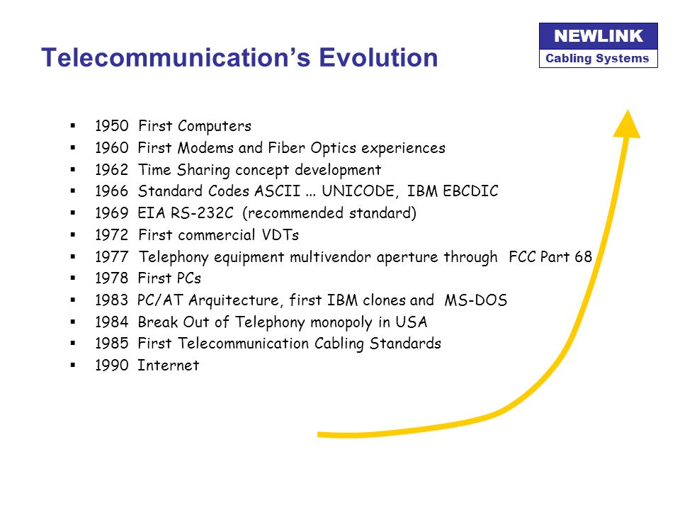 Cabling Systems NEWLINK Telecommunications Evolution Electricity Based Telecommunications 1844Samuel Morse : Telegraph and Morse Code 1860Thomas A. Ed
