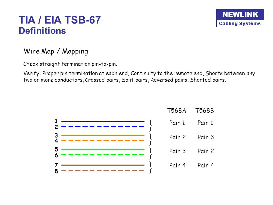 Cabling Systems NEWLINK Cabling Systems NEWLINK TIA / EIA TSB-67 Testing Practices Testing CAT 6 and CAT 5E links requires improved accuracy from port