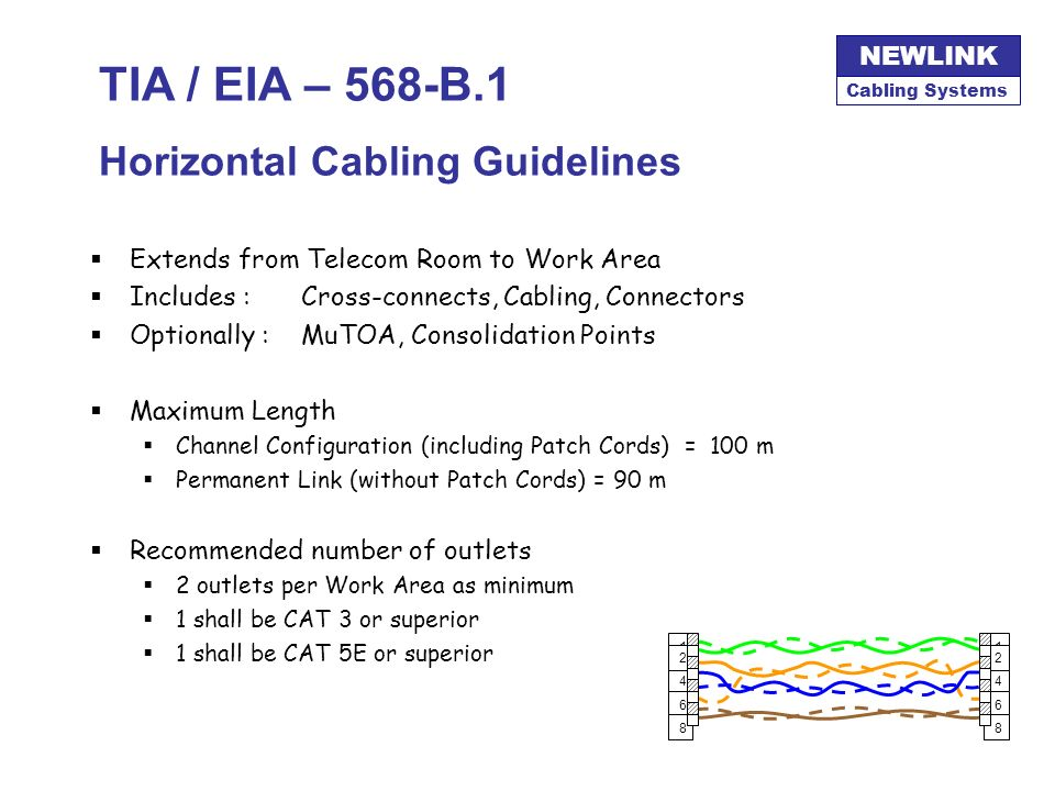 Cabling Systems NEWLINK TIA / EIA – 568-B.1 Elements TR IC ER SE Work Area Telecommunications Room Intermediate Closet Equipment Room Service Entry WA