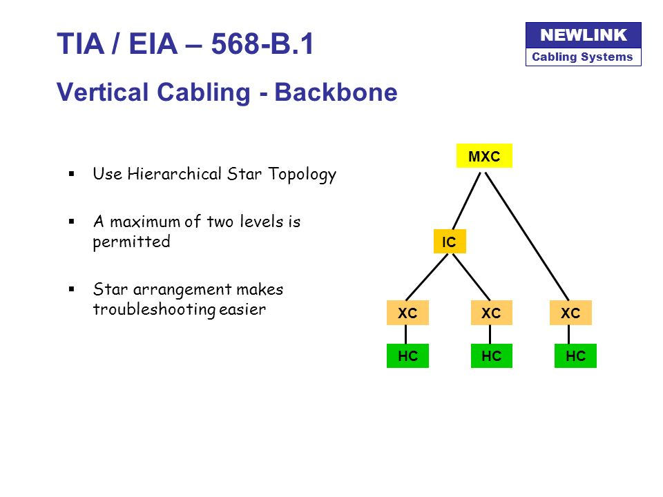 Cabling Systems NEWLINK TIA / EIA – 568-B.1 Vertical Cabling - Backbone Includes interconnections between: –Horizontal Cross-connects –Intermediate Cr