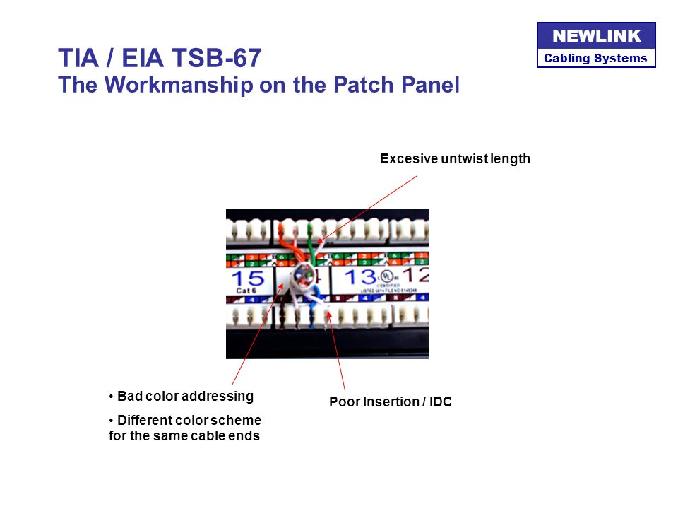 Cabling Systems NEWLINK Cabling Systems NEWLINK TIA / EIA TSB-67 The Points of Failure 1 AB 151614 2 3 5 6 4 7 8 9 10 11 POINT OF FAILURE BY ORIGIN: I