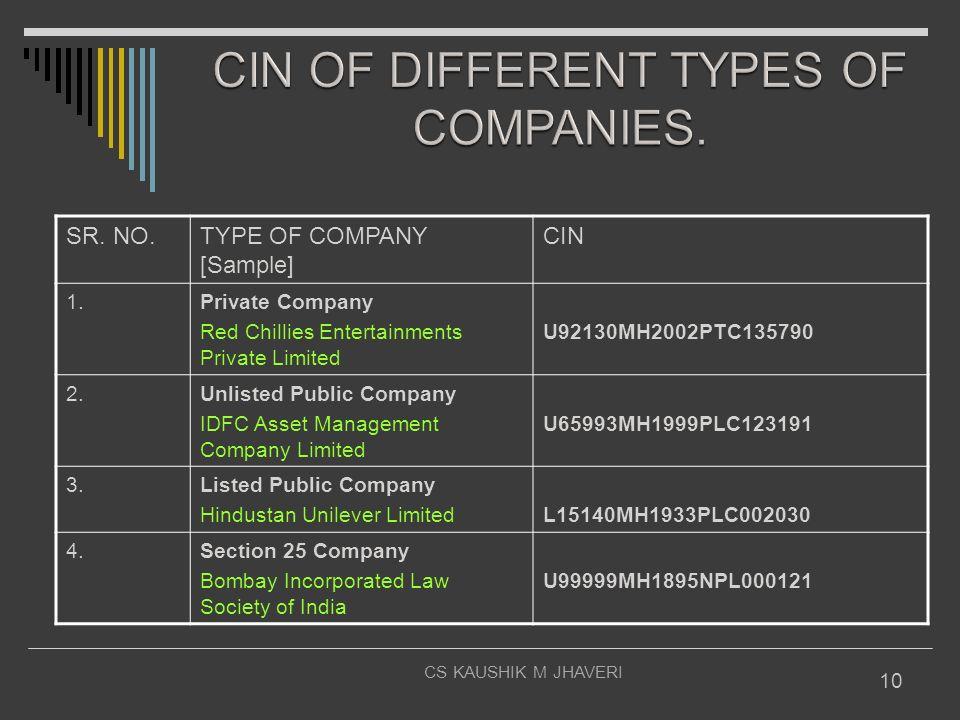 CS KAUSHIK M JHAVERI 10 SR. NO.TYPE OF COMPANY [Sample] CIN 1.Private Company Red Chillies Entertainments Private Limited U92130MH2002PTC135790 2.Unli