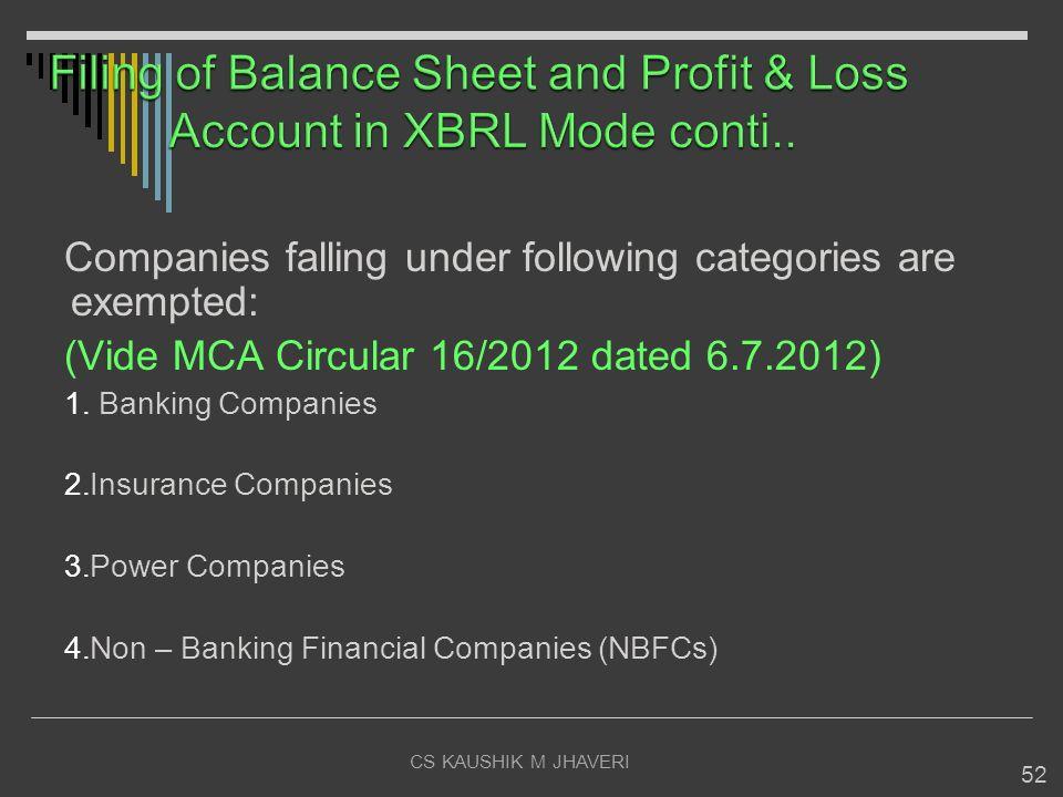 CS KAUSHIK M JHAVERI 52 Companies falling under following categories are exempted: (Vide MCA Circular 16/2012 dated 6.7.2012) 1. Banking Companies 2.I