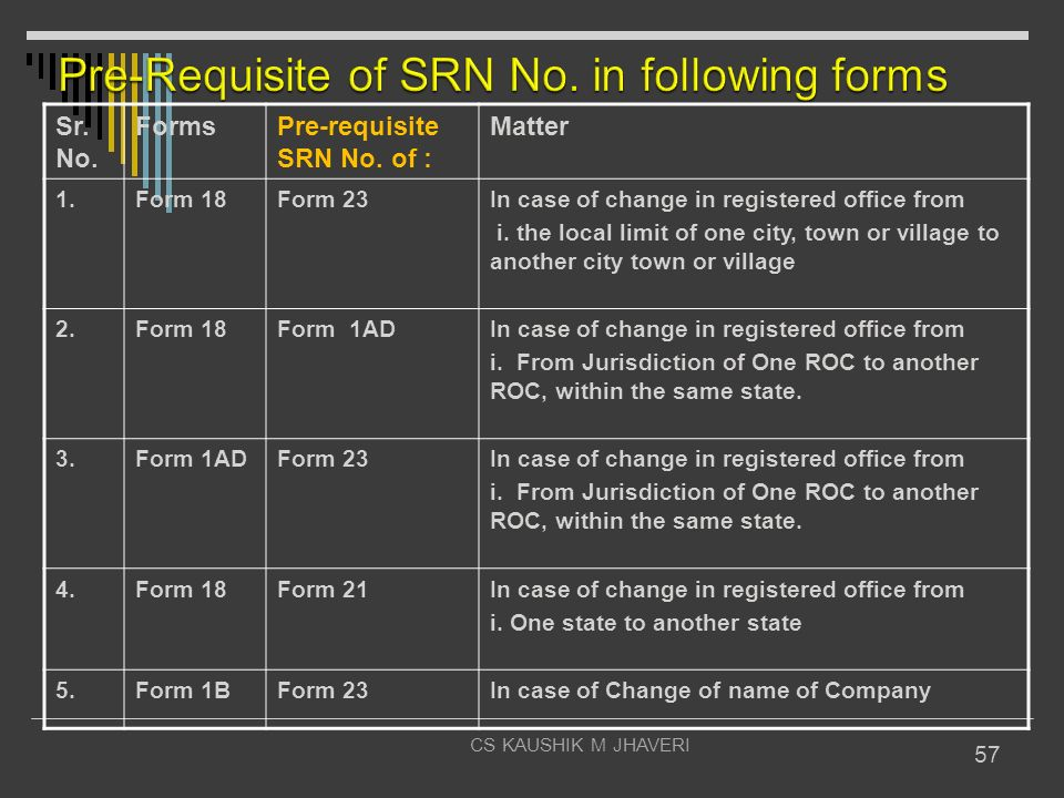 CS KAUSHIK M JHAVERI 57 Sr. No. FormsPre-requisite SRN No. of : Matter 1.Form 18Form 23In case of change in registered office from i. the local limit