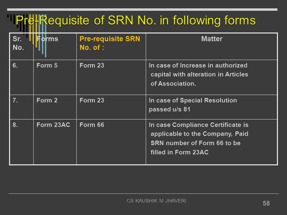 CS KAUSHIK M JHAVERI 58 Sr. No. FormsPre-requisite SRN No. of : Matter 6.Form 5Form 23In case of Increase in authorized capital with alteration in Art