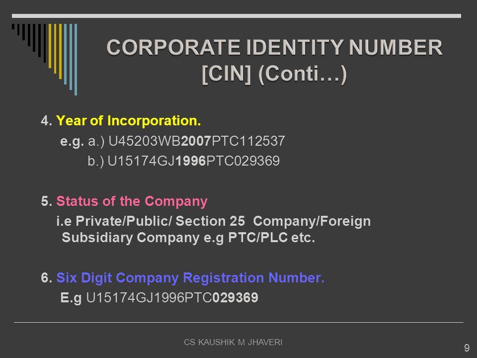 CS KAUSHIK M JHAVERI 9 4. Year of Incorporation. e.g. a.) U45203WB2007PTC112537 b.) U15174GJ1996PTC029369 5. Status of the Company i.e Private/Public/