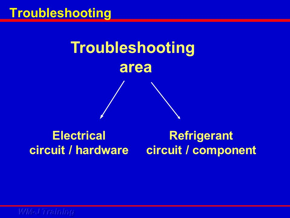 Troubleshooting area Electrical circuit / hardware Refrigerant circuit / component
