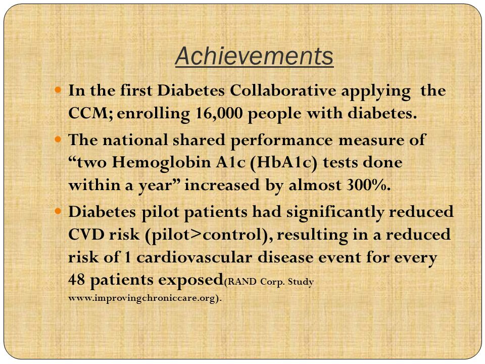 Achievements In the first Diabetes Collaborative applying the CCM; enrolling 16,000 people with diabetes.