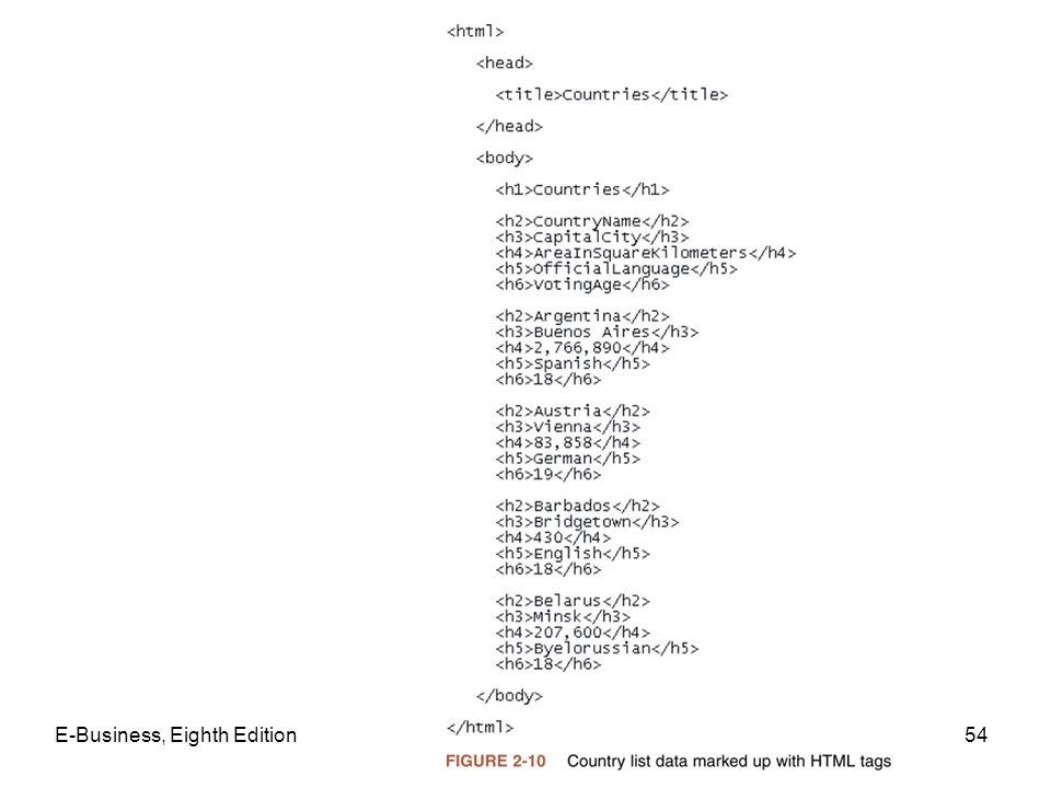 E-Business, Eighth Edition54