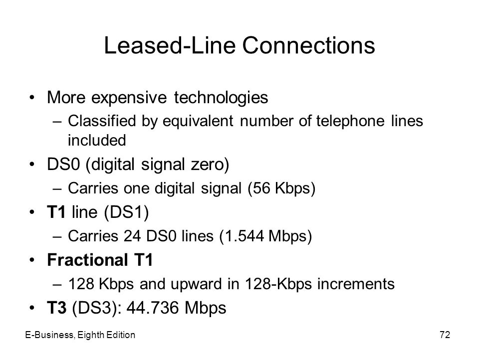E-Business, Eighth Edition72 Leased-Line Connections More expensive technologies –Classified by equivalent number of telephone lines included DS0 (dig