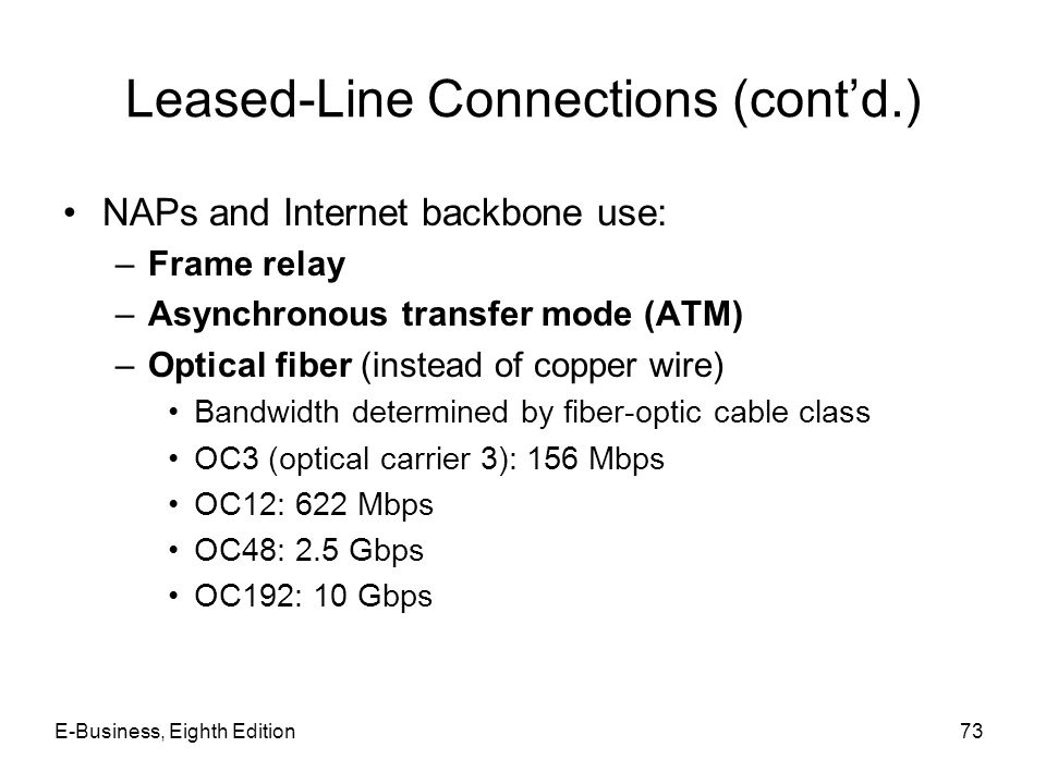 E-Business, Eighth Edition73 Leased-Line Connections (contd.) NAPs and Internet backbone use: –Frame relay –Asynchronous transfer mode (ATM) –Optical
