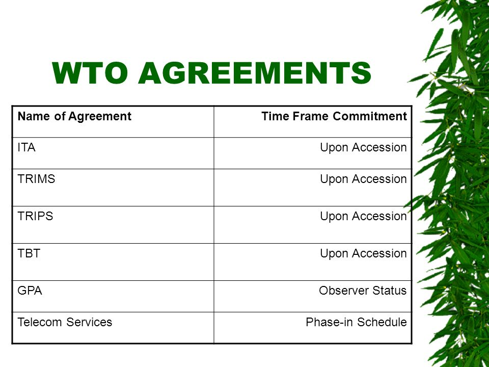 WTO AGREEMENTS Name of AgreementTime Frame Commitment ITAUpon Accession TRIMSUpon Accession TRIPSUpon Accession TBTUpon Accession GPAObserver Status T