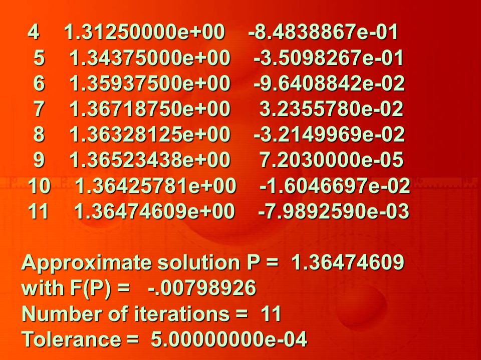 4 1.31250000e+00 -8.4838867e-01 5 1.34375000e+00 -3.5098267e-01 5 1.34375000e+00 -3.5098267e-01 6 1.35937500e+00 -9.6408842e-02 6 1.35937500e+00 -9.6408842e-02 7 1.36718750e+00 3.2355780e-02 7 1.36718750e+00 3.2355780e-02 8 1.36328125e+00 -3.2149969e-02 8 1.36328125e+00 -3.2149969e-02 9 1.36523438e+00 7.2030000e-05 9 1.36523438e+00 7.2030000e-05 10 1.36425781e+00 -1.6046697e-02 10 1.36425781e+00 -1.6046697e-02 11 1.36474609e+00 -7.9892590e-03 11 1.36474609e+00 -7.9892590e-03 Approximate solution P = 1.36474609 with F(P) = -.00798926 Number of iterations = 11 Tolerance = 5.00000000e-04