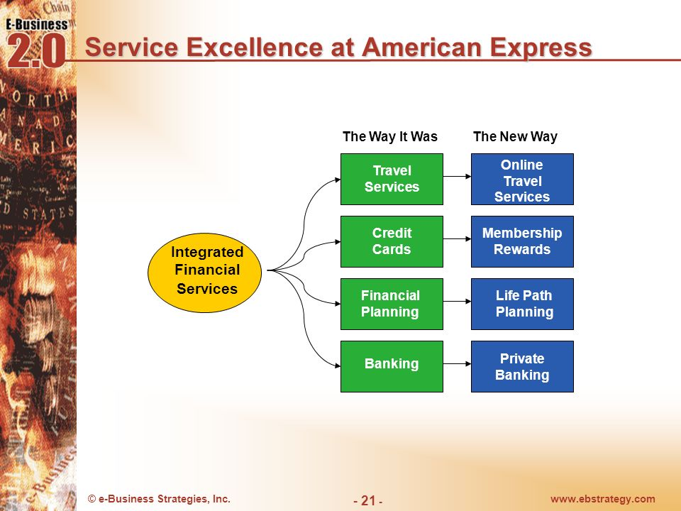© e-Business Strategies, Inc.www.ebstrategy.com - 21 - Service Excellence at American Express Travel Services Credit Cards Banking Financial Planning
