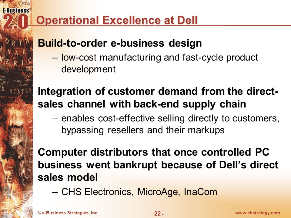 © e-Business Strategies, Inc.www.ebstrategy.com - 22 - Operational Excellence at Dell Build-to-order e-business design –low-cost manufacturing and fas