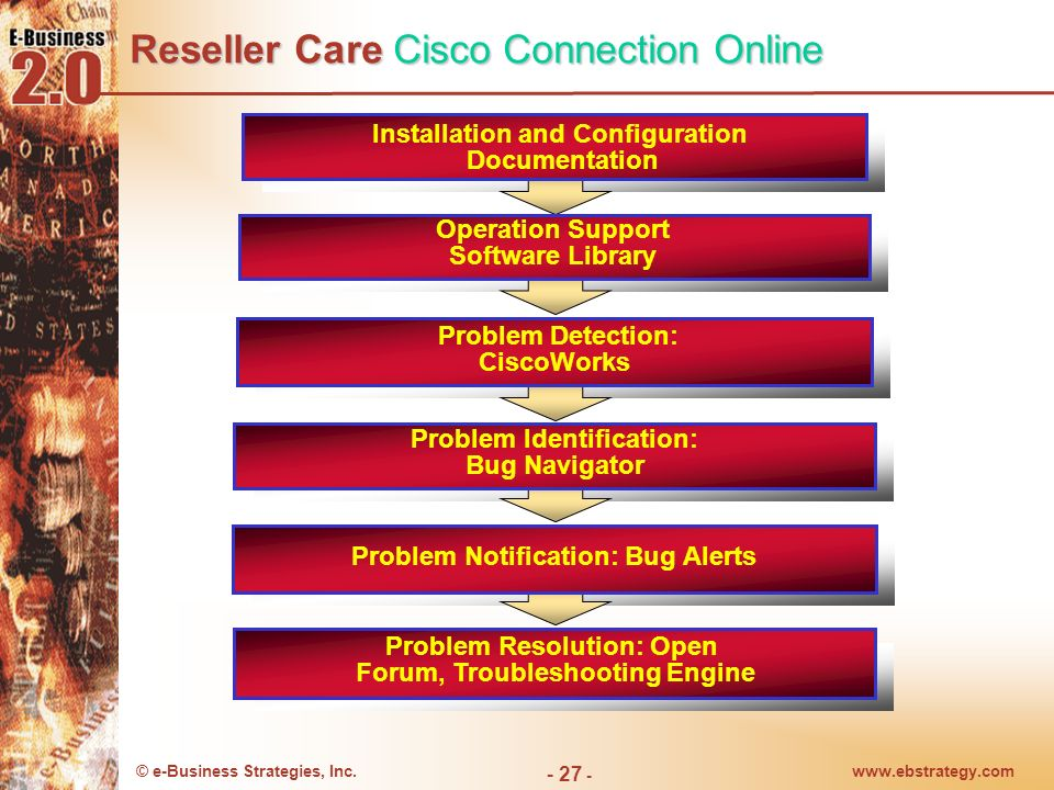 © e-Business Strategies, Inc.www.ebstrategy.com - 27 - Problem Detection: CiscoWorks Problem Notification: Bug Alerts Problem Identification: Bug Navi