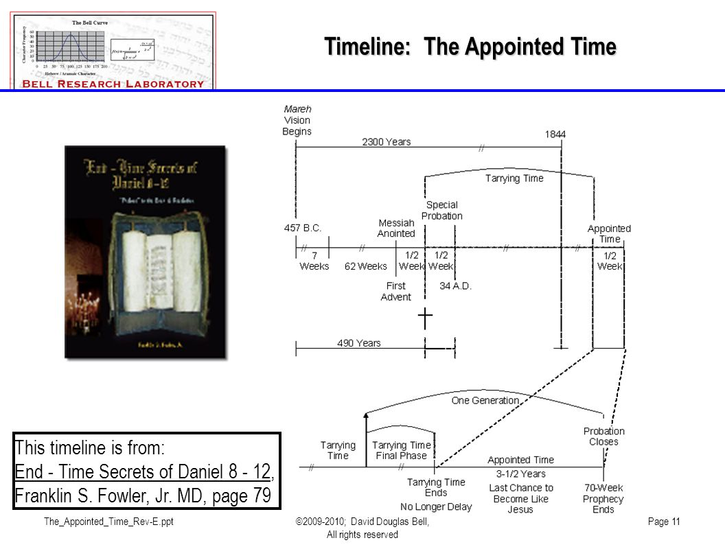 The_Appointed_Time_Rev-E.ppt©2009-2010; David Douglas Bell, All rights reserved Page 11 Timeline: The Appointed Time This timeline is from: End - Time Secrets of Daniel 8 - 12, Franklin S.