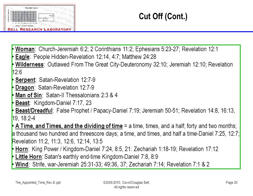 The_Appointed_Time_Rev-E.ppt©2009-2010; David Douglas Bell, All rights reserved Page 20 Woman : Church-Jeremiah 6:2; 2 Corinthians 11:2; Ephesians 5:2