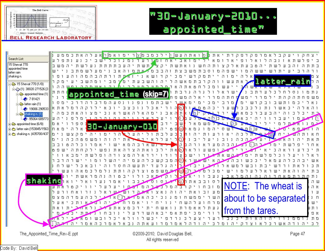 The_Appointed_Time_Rev-E.ppt©2009-2010; David Douglas Bell, All rights reserved Page 47 30-January-2010...appointed_time NOTE: The wheat is about to be separated from the tares.
