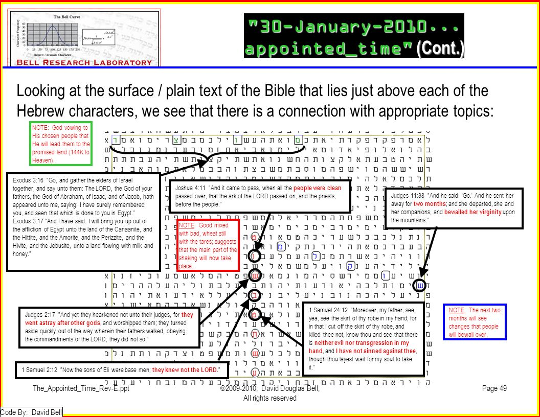 The_Appointed_Time_Rev-E.ppt©2009-2010; David Douglas Bell, All rights reserved Page 49 30-January-2010...