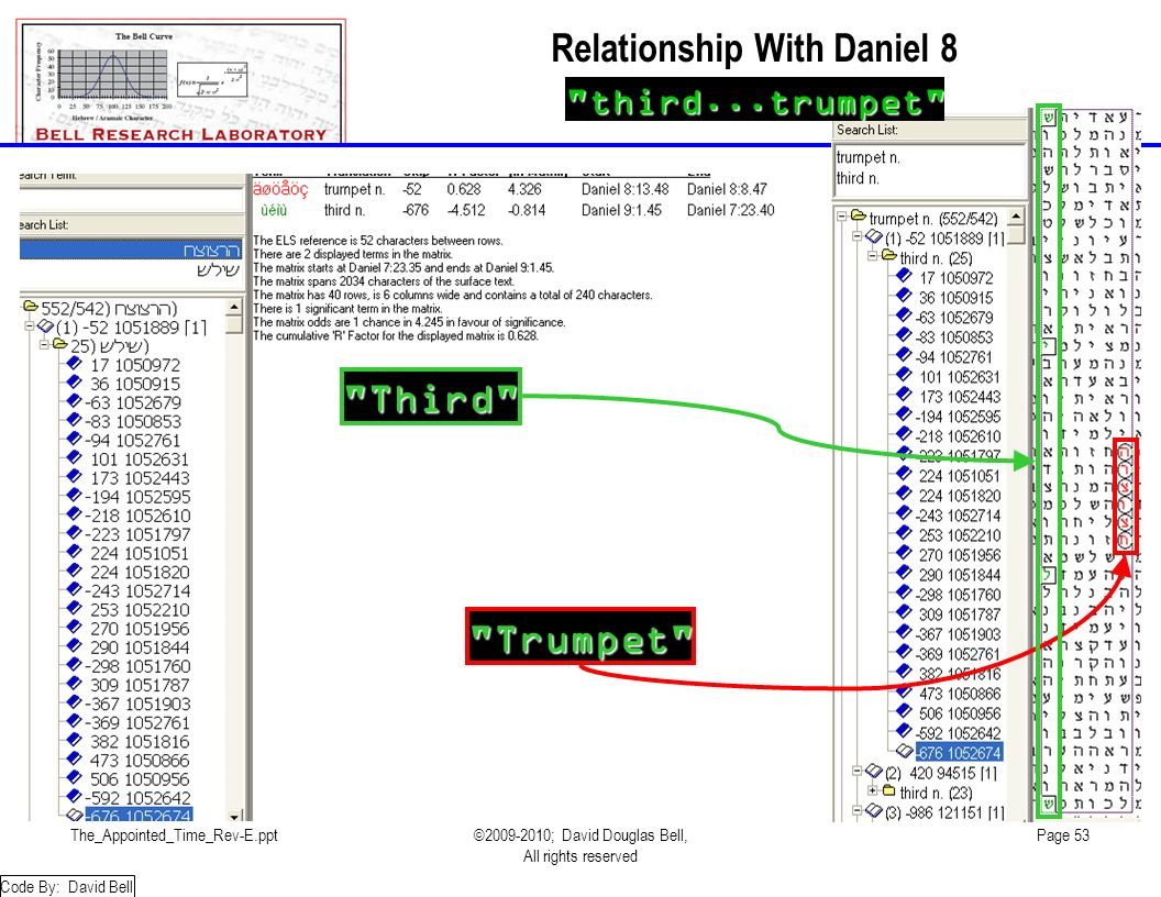 The_Appointed_Time_Rev-E.ppt©2009-2010; David Douglas Bell, All rights reserved Page 53 Trumpet Third third...trumpet Relationship With Daniel 8 Code By: David Bell