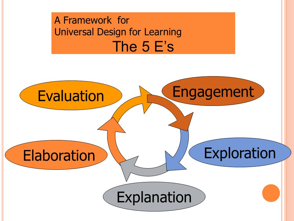Explanation Engagement Exploration Elaboration Evaluation A Framework for Universal Design for Learning The 5 Es