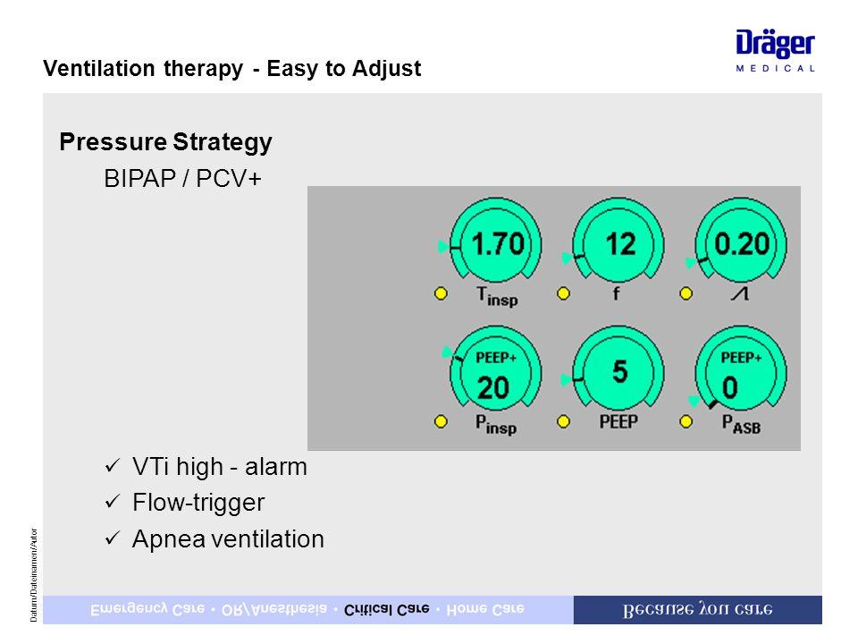 Datum/Dateinamen/Autor Pressure Strategy BIPAP / PCV+ VTi high - alarm Flow-trigger Apnea ventilation Ventilation therapy - Easy to Adjust
