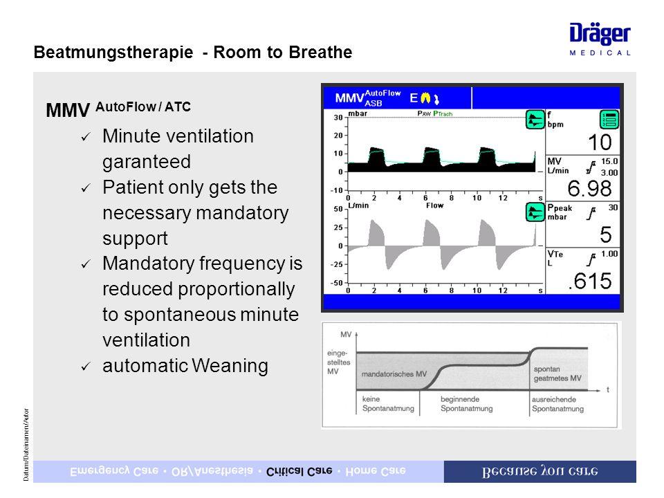 Datum/Dateinamen/Autor Beatmungstherapie - Room to Breathe MMV AutoFlow / ATC ü Minute ventilation garanteed ü Patient only gets the necessary mandato