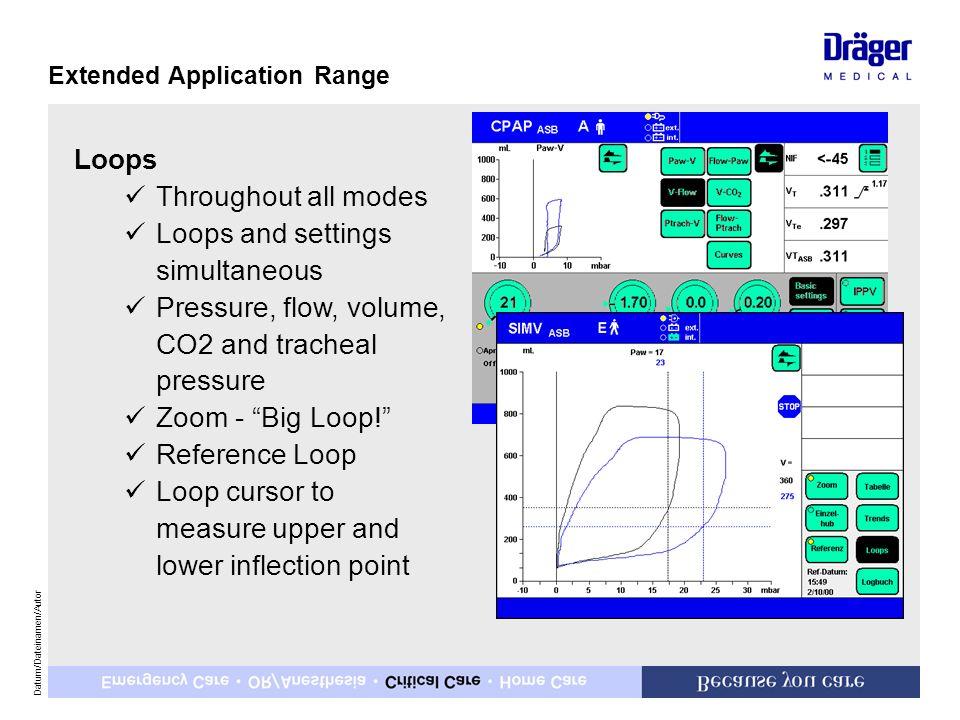 Datum/Dateinamen/Autor Loops üThroughout all modes üLoops and settings simultaneous üPressure, flow, volume, CO2 and tracheal pressure üZoom - Big Loo