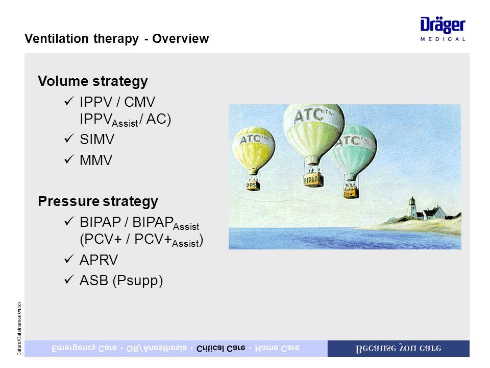 Datum/Dateinamen/Autor Volume strategy üIPPV / CMV IPPV Assist / AC) üSIMV üMMV Pressure strategy üBIPAP / BIPAP Assist (PCV+ / PCV+ Assist ) üAPRV üA