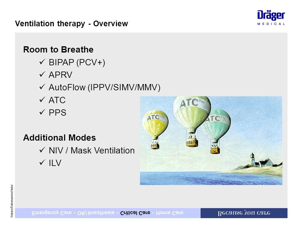 Datum/Dateinamen/Autor Room to Breathe üBIPAP (PCV+) üAPRV üAutoFlow (IPPV/SIMV/MMV) üATC üPPS Additional Modes üNIV / Mask Ventilation üILV Ventilati