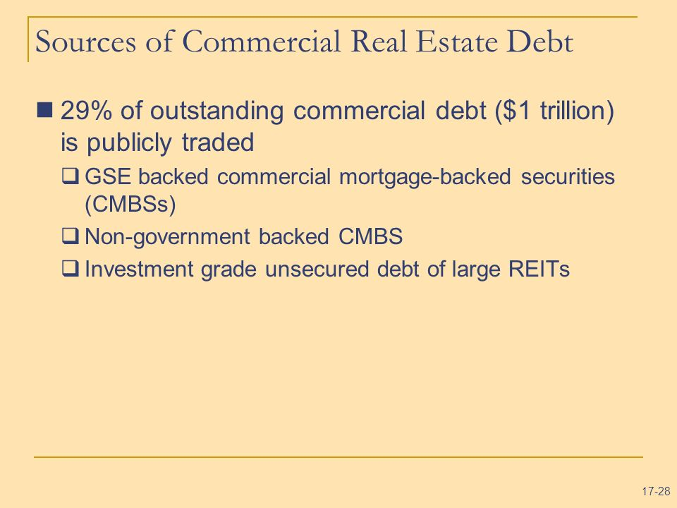 17-28 Sources of Commercial Real Estate Debt 29% of outstanding commercial debt ($1 trillion) is publicly traded GSE backed commercial mortgage-backed