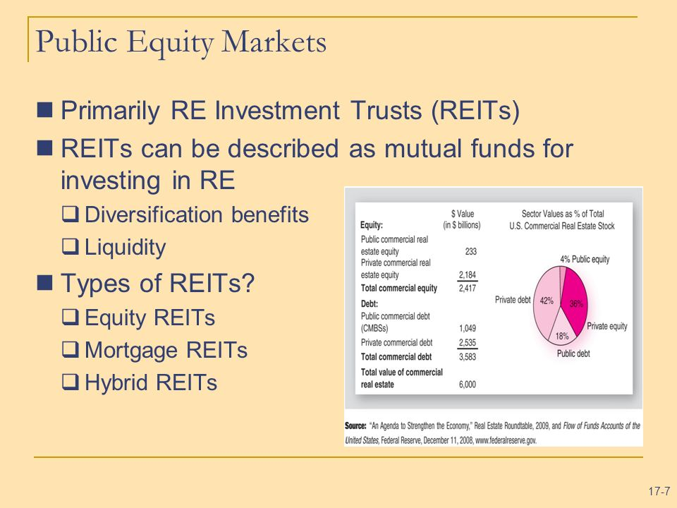 17-8 More on REITs REITs not taxed at corporate level if they satisfy a set of restrictive conditions on an ongoing basis including: At least 100 shareholders 75% of assets must be RE, cash, or government securities 75% of gross income must come from RE assets 90% of REIT taxable income must be paid out in dividends each year Taxed to some extent if > 90% but < 100% of taxable income is distributed